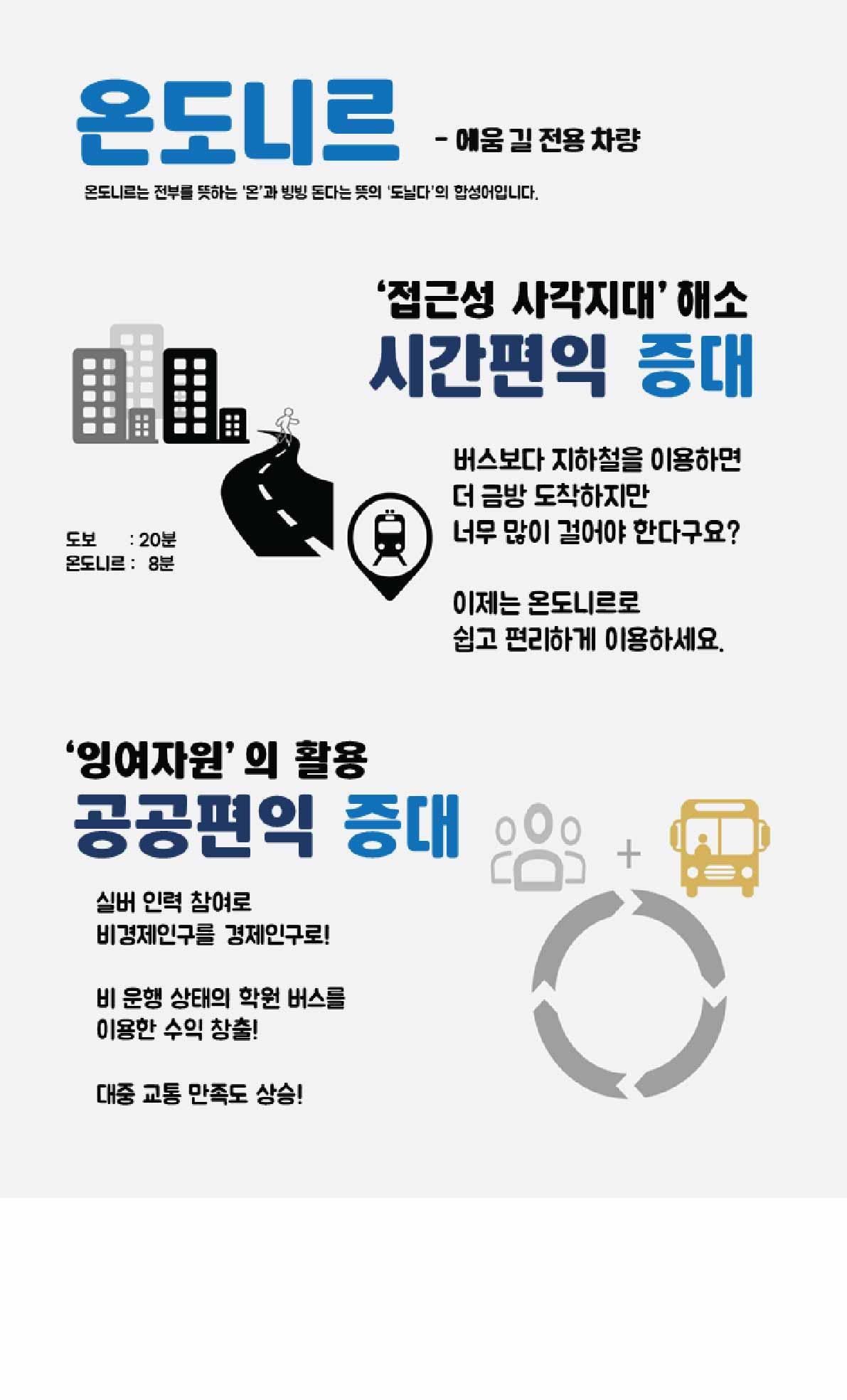 7. 역마살